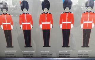 Guards les différents corps
