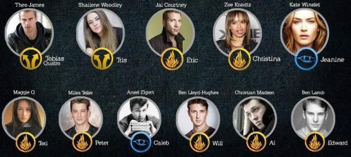 Divergente3 casting
