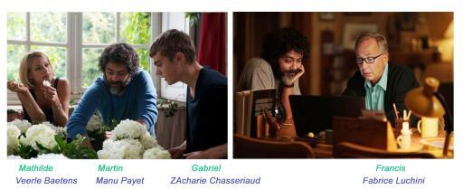 Les protagonistes du film