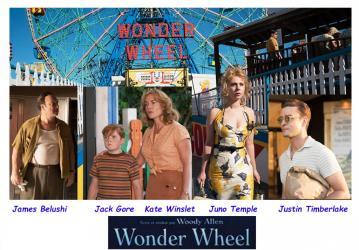Wonder whell